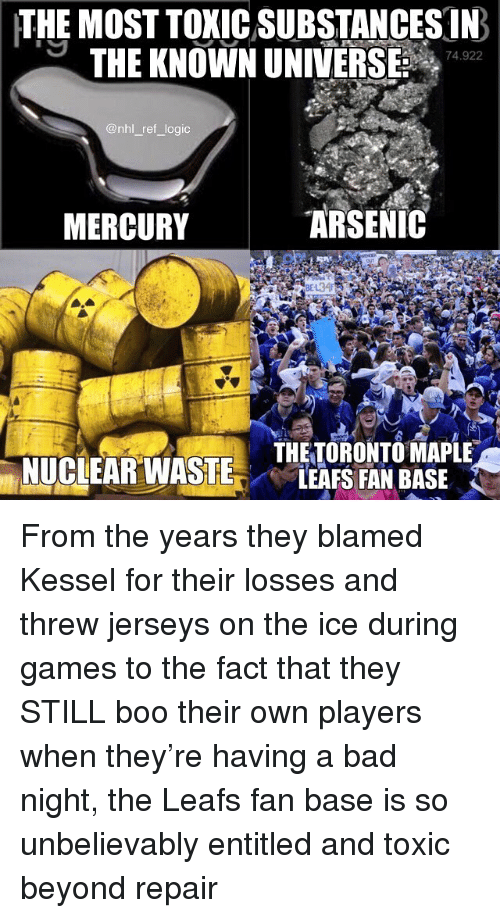 Losses: THE MOST TOXIC SUBSTANCES IN  THE KNOWN UNIVERSE 742  74.922  @nhl _ref logic  MERCURY  ARSENIC  THETORONTO MAPLE  LEAFS FAN BASE From the years they blamed Kessel for their losses and threw jerseys on the ice during games to the fact that they STILL boo their own players when they're having a bad night, the Leafs fan base is so unbelievably entitled and toxic beyond repair