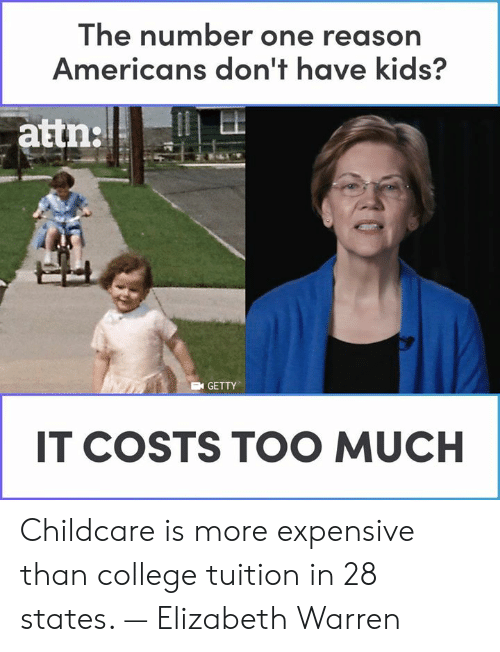 College, Elizabeth Warren, and Memes: The number one reason  Americans don't have kids?  GETTY  IT COSTS TOO MUCH Childcare is more expensive than college tuition in 28 states. — Elizabeth Warren