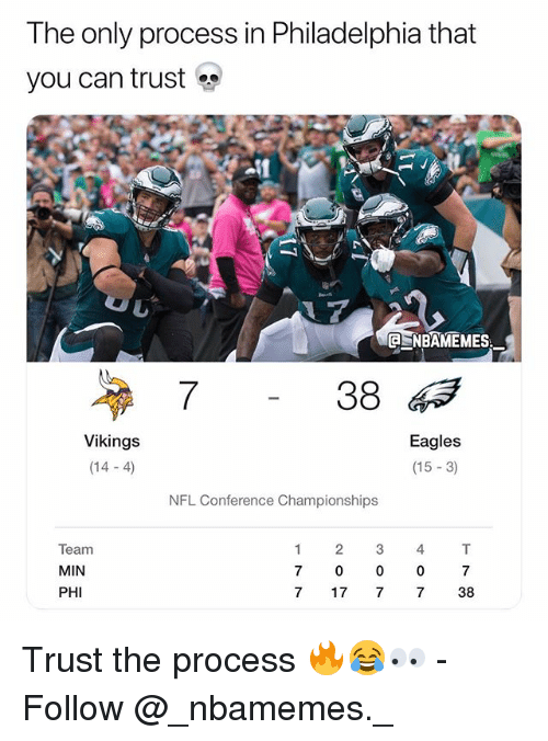 Trust The Process: The only process in Philadelphia that  you can trust  NBAMEMES  7  38  Vikings  (14-4)  Eagles  (15 -3)  NFL Conference Championships  Team  MIN  PHI  7  0  0  0  7  7 17 7 7 38 Trust the process 🔥😂👀 - Follow @_nbamemes._