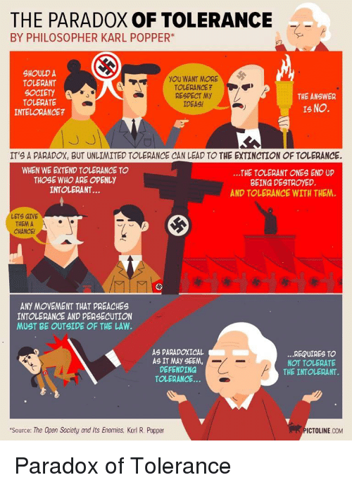 Politics, Respect, and Paradox: THE PARADOX OF TOLERANCE  BY PHILOSOPHER KARL POPPER*  SHOULD A  TOLERANT  OCIETY  TOLERATE  INTELORANCE?  YOU WANT MORE  TOLERANCE?  RESPECT My  IDEAS!  THE ANSWER  IS NO.  IT'S A PARADOX, BUT UNLIMITED TOLERANCE CAN LEAD TO THE EXTINCTION OF TOLERANCE.  WHEN WE EXTEND TOLERANCE TO  THOSE WHO ARE OPENLY  ...THE TOLERANT ONES END UP  BEING DESTROYED.  AND TOLERANCE WITH THEM  INTOLERANT  LETS GIVE  THEM A  CHANCE!  ANY MOVEMENT THAT PREACHES  INTOLERANCE AND PERSECUTION  MUST BE OUTSIDE OF THE LAW  AS PARADOXICAL  AS IT MAY SEEM,  DEFENDING  TOLERANCE.  .REQUIRES TO  NOT TOLERATE  THE INTOLERANT.  Source: The Open Society and Its Enemies. Karl R. Popper  ICTOLINE.COM