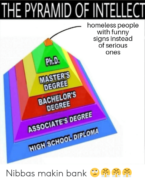 Funny, Homeless, and School: THE PYRAMID OF INTELLECT  homeless people  with funny  signs instead  of serious  ones  Ph.D  MASTERS  DEGREE  BACHELOR'S  DEGREE  ASSOCIATE'S DEGREE  HIGH SCHOOL DIPLOMA Nibbas makin bank 🙄😤😤😤