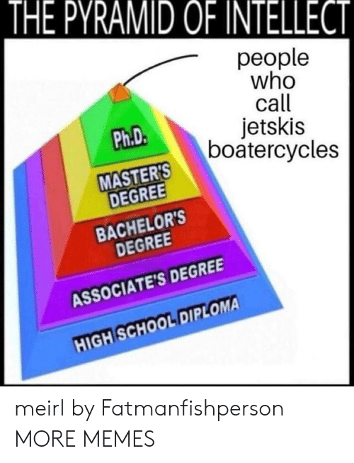 Dank, Memes, and School: THE PYRAMID OF INTELLECT  -people  who  call  jetskis  boatercycles  Ph.D  6  MASTER'S  DEGREE  BACHELOR'S  DEGREE  ASSOCIATE'S DEGREE  HIGH SCHOOL DIPLOMA meirl by Fatmanfishperson MORE MEMES