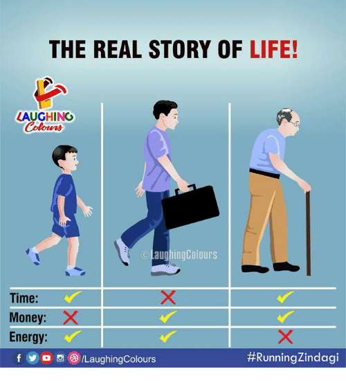 Energy, Life, and Money: THE REAL STORY OF LIFE!  LAUGHING  Colowrs  LaughingColours  Time:  Money:X  Energy:  f yo ,eILaughingColours