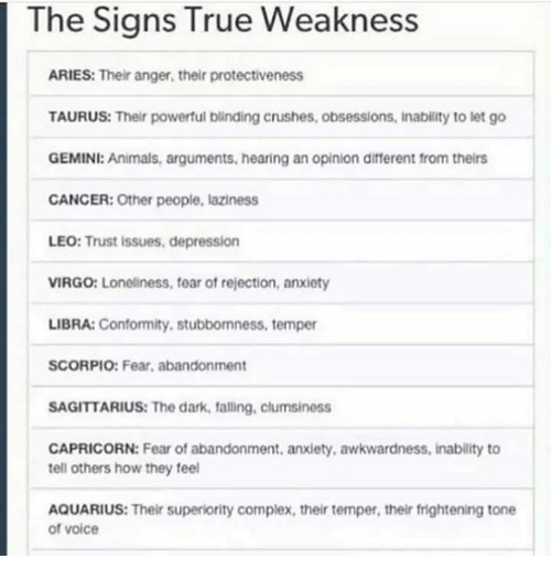 The Signs True Weakness ARIES Their Anger Their Protectiveness