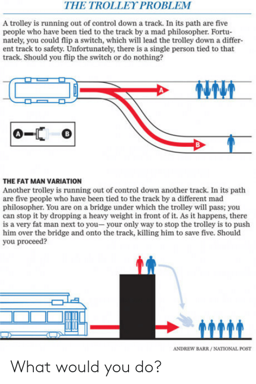 Control, Fat, and Mad: THE TROLLEY PROBLEM  A trolley is running out of control down a track. In its path are five  people who have been tied to the track by a mad philosopher. Fortu  nately, you could flip a switch, which will lead the trolley down a differ  ent track to safety. Unfortunately, there is a single person tied to that  track. Should you flip the switch or do nothing?  THE FAT MAN VARIATION  Another trolley is running out of control down another track. In its path  are five people who have been tied to the track by a different mad  philosopher. You are on a bridge under which the trolley will pass; you  can stop it by dropping a heavy weight in front of it. As it happens, there  is a very fat man next to you-your only way to stop the trolley is to push  him over the bridge and onto the track, killing him to save five. Should  you proceed?  ANDREW BARR NATIONAL POST What would you do?