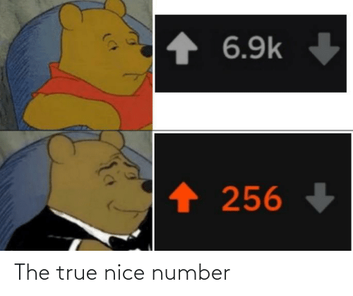 Nice: The true nice number