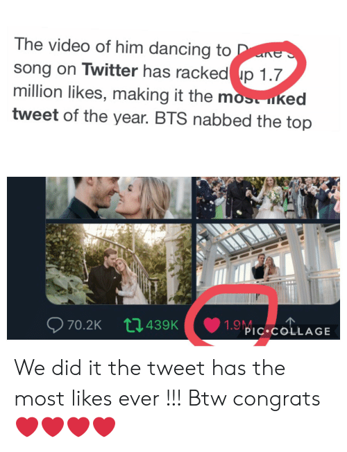 Dancing, Twitter, and Collage: The video of him dancing to e  song on Twitter has racked up 1.7  million likes, making it the mostked  tweet of the year. BTS nabbed the top  70.2K  L.439K  1.9M  PIC COLLAGE We did it the tweet has the most likes ever !!! Btw congrats ❤️❤️❤️❤️