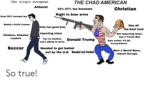 Bailed Out: the virgin european  THE CHAD AMERICAN  Atheist  Christian  10%-37% tax brackets  Right to bear arms  Over 50% income tax  Needs a knife license  Has all  Only has good beer  the best food  Importing Islam  Not importing Islam,  Childless,Globalist  has a Travel Ban  Leaders  Tax on Carbon,  Donald Trump  Gas under $3.00  can't afford to drive  everywhere  Soccer  Needed to get bailed  out by the U.S. Baseball and Football  Won 2 World Wars,  rebuilt Europe So true!