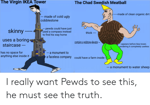 Ikea, Skinny, and Ugly: The Virgin IKEA Tower  The Chad Swedish Meatball  ---made of clean organic dirt  made of cold ugly  cobblestone  pewds could have just  used a compass instead  to find his way home  KEA  skinny  thick  uses a boring  staircase  contains a redstone elevatorm  -appears before ikea tower,  rendering it completely useless  has no space for  anything else inside it  a monument to  a faceless company  could have a farm inside  a monument to water sheep I really want Pewds to see this, he must see the truth.