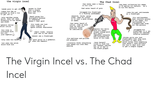 fleshlights: the virgin incel  The Chad Incel  a vagina  -has never seen  -has been collecting his semen  in 50 gallon oil barrels.  on his 6th barrel.  in his life  he's  -had never heard of porn  prays to find  just a single  girl that will  fuck him  -needs porn to get off  -takes him 30m on  -strapped his fleshlight  to a fucking jackhammer  uses his pet rattlesnake  as a fleshlight  pornhub to find a vid  to get off to  -massive, thick, gooey  loads. when he jizzes  it is just a pure stream  of semen.  -death grips his  micropenis because  it otherwise  -only watches young  girls, does not show  attention to hot MILFS  -his rattlesnakes  diet consists purely  of his semen, his  rattlesnake is  doesn't feel good  and GILES  -has never heard of  a bodybuilder from  all the protein  -his loads are just  clear liquid, no  generic dollar  store lotion  lotion. cums  so much  that he uses his  sperm content whatsoever  previous loads  as lubrication  paints his walls  with his semen.  unique orange-gold  wall paint  impresses everyone  and increased the  -strapped his  fleshlight to a jet  engine for maximum  rotation pleasure  -his room is  cluttered with  -small loads, usually  just one or two shots  his old  jizz napkins  -doesnt own a fleshlight  -thinks girls are just  fleshlights that ship with  bullshit to deal with  would rather fuck something  value of his home.  -his mattress and pillows  are pregnant.  -puts girls on a pedestal  even the femcels.  only uses his hand  -Lacy herself  tries to fuck him  -literally fucks everything  -not even the witch  would fuck him  that doesn't have bullshit  that makes his cock feel  for him to deal with just  to get a simple orgasm.  but Chadcel ignores  amazing  her as if she is  the black plague. The Virgin Incel vs. The Chad Incel