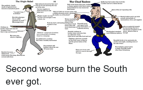 "Beautiful, Butthurt, and Food: The Virgin Rebel  VS  The Chad Yankee  Spiffy kepi that makes him look like  a soldier and not a damn farmer  Dies pathetic, loneljy  death of typhoid fever;  buried in unmarked grave  Ugly tattered slouch hat that can't  even do its job and keep the sun  out of his eyes  Falls at the head of his men, leadin  a charge against rebel lines; name  immortalized on war memorial  back home  Carries supplies in  State-of-the-art repeating rifle  shitty haversack with .,  holes init  ""I w-wish I was  in D-Dixie""  ""And we'll fill our vacant ranks with  a million freemen more, shoutin  the battle cry of freedom!""  -Thinks maybe one day  Horrible physique  due to awful  nutrition on ruraf  Mississippi farmm  Sturdy leather pack can hold  pounds and pounds of  ammunition, food, and supplies  he'll be rich enough to own  a slave, too  Writes touching  and eloquent  letters to his  sweetheart back Powerful arms  home; they will and upper body  move historians to from hard labor -  tears  Took his dad's old hunting  musket to war  Civilians in  border states hate him for  'foraging' from  their crops and livestock  asks no material reward;  the knowledge that he's  sent dozens of traitors to the  grave ahead of him is  enougn  in Boston factory  Illiterate-  Resplendent standard  issue US Army uniform  ""Uniform"" composed of random  lice-covered bits of clothing  found on campaign  Grateful civilians in  border states welcome him  as a liberator from  rebel terror and offer food and rest  Not even sure  why he's fighting  Fighting a glorious crusade  for the holy cause of liberty  and the preservation of the  Uniorn  his girlfriend is cucking  him with a wealthy slaveowner  Beautiful bride to be anxiously sits  awake each night, awaiting news of  his safe return  Descendants still  butthurt about the war  160 years later  Descendants cannot name  a single Civil War battle  other than Gettysburg  Shiny new boots with  which to march througl  Georgia  Barefoot because  shitty boots  rotted away marching. Already has  several infections"