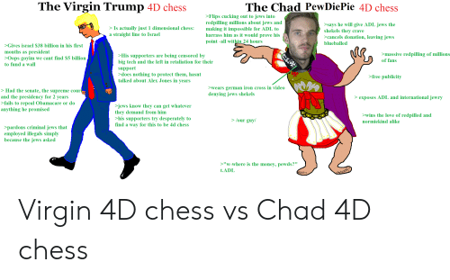 "Dimensional Chess: The Virgin Trump 4D chess  The Chad PewDiePie 4D chess  >Flips cucking out to jews into  redpilling millions about jews and  making it impossible for ADL to  harrass him as it would prove his  point -all within 24 hours  >says he will give ADL jews the  shekels they crave  >cancels donation, leaving jews  >Is actually just 1 dimensional chess:  straight line to Israel  blueballed  >Gives israel $38 billion in his first  months as president  Oops goyim we cant find $5 billion  >massive redpilling of millions  >His supporters are being censored by  big tech and the left in retaliation for their  support  >does nothing to protect them, hasnt  talked about Alex Jones in years  of fans  to fund a wall  >free publicity  >wears german iron cross in video  denying jews shekels  >Had the senate, the supreme court  and the presidency for 2 years  >fails to repeal Obamacare or do  anything he promised  > exposes ADL and international jewry  >jews know they can get whatever  they demand from him  >his supporters try desperately to  find a way for this to be 4d chess  >wins the love of redpilled and  normiekind alike  > /our guy  >pardons criminal jews that  employed illegals simply  because the jews asked  >""w-where is the money, pewds?""  t.ADL Virgin 4D chess vs Chad 4D chess"