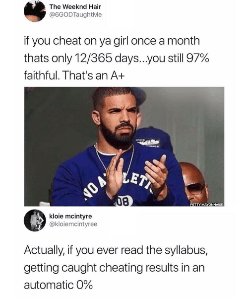 Cheating, Petty, and The Weeknd: The Weeknd Hair  @6GODTaughtMe  if you cheat on ya girl once a month  thats only 124365 days.. you still 97%  faithful. That's an A+  LE  PETTY MAYONNAISE  kloie mcintyre  @kloiemcintyree  Actually, if you ever read the syllabus,  getting caught cheating results in an  automatic 0%