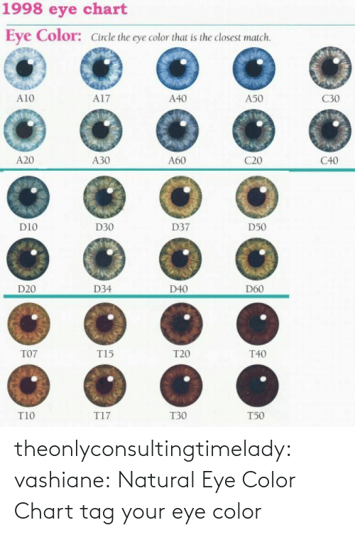Chart: theonlyconsultingtimelady: vashiane:  Natural Eye Color Chart  tag your eye color