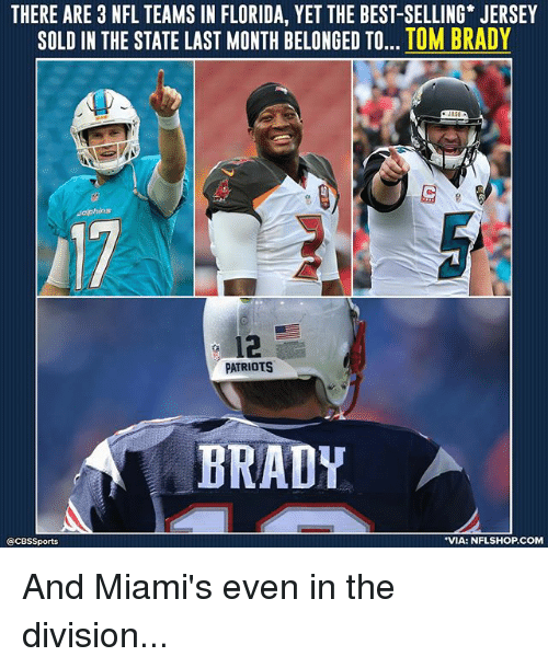 Cbssports: THERE ARE 3 NFL TEAMS IN FLORIDA, YET THE BEST-SELLING JERSEY  SOLD IN THE STATE LAST MONTH BELONGED TO... TOM BRADY  12  PATRIOTS  BRADY  @CBSSports  VIA: NFLSHOP.COM And Miami's even in the division...