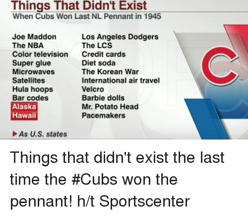 velcro: Things That Didn't Exist  When Cubs Won Last NL Pennant in 1945  Joe Maddon  Los Angeles Dodgers  The NBA  The LCS  Color television  Credit cards  Diet soda  Super glue  Microwaves  The Korean War  Satellites  International air travel  Hula hoops  Velcro  Bar codes  Barbie dolls  Alaska  Mr. Potato Head  Hawaii  Pacemakers  As U.S. states Things that didn't exist the last time the #Cubs won the pennant!  h/t Sportscenter