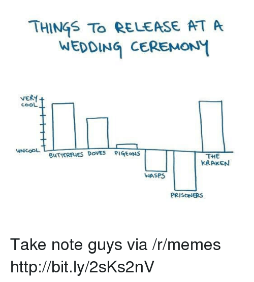 Memes, Cool, and Http: THINGS To RELEASE AT A  WEDDING CEREMON  VERY +  cooL  BUTTERRES DOVES PIGEONS  KRAKEN  WASPS  PRISONERS Take note guys via /r/memes http://bit.ly/2sKs2nV