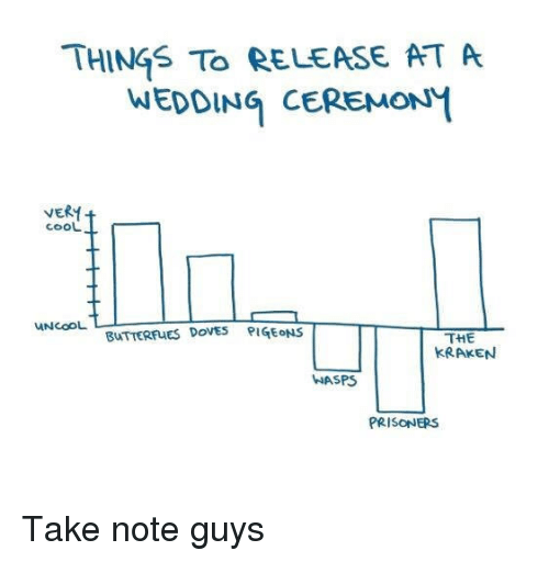Cool, Wedding, and Prisoners: THINGS To RELEASE AT A  WEDDING CEREMON  VERY +  cooL  BUTTERRES DOVES PIGEONS  KRAKEN  WASPS  PRISONERS Take note guys