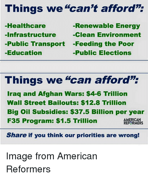 "Memes, Public Transportation, and Iraq: Things we ""can't afford  -Healthcare  Renewable Energy  -Infrastructure  Clean Environment  Public Transport  Feeding the Poor  Education  -Public Elections  Things we ""can afford  Iraq and Afghan Wars: $4-6 Trillion  Wall Street Bailouts: $12.8 Trillion  Big Oil Subsidies: $37.5 Billion per year  F35 Program: $1.5 Trillion  AMERICAN  REFORMERS  Share if you think our priorities are wrong! Image from American Reformers"