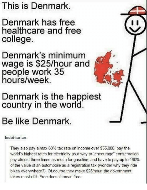 "Be Like, College, and Memes: This is Denmark  Denmark has free  healthcare and free  college  Denmark's minimum  wage is $25/hour and  eople work 35  ours/week.  Denmark is the happiest  country in the world  Be like Denmark.  lesbi-tarian:  They also pay a max 60% tax rate on income over $55,000, pay the  world's highest rates for electricity as a way to encourage"" conservation  pay almost three times as much for gasoline, and have to pay up to 180%  of the value of an automobile as a registration tax (wonder why they ride  bikes everywhere?). Of course they make $25/hour; the government  takes most of it Free doesn't mean free"