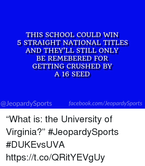 "Facebook, School, and Sports: THIS SCHOOL COULD WIN  5 STRAIGHT NATIONAL TITLES  AND THEY'LL STILL ONLY  BE REMEBERED FOR  GETTING CRUSHED BY  A 16 SEED  @JeopardySports facebook.com/JeopardySports ""What is: the University of Virginia?"" #JeopardySports #DUKEvsUVA https://t.co/QRitYEVgUy"