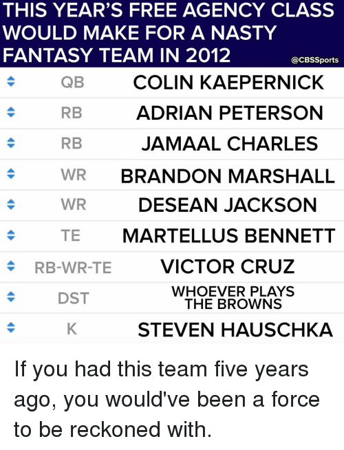 martellus bennett: THIS YEAR'S FREE AGENCY CLASS  WOULD MAKE FOR A NASTY  FANTASY TEAM IN 2012  @CBSSports  QB  COLIN KAEPERNICK  RB  ADRIAN PETERSON  RB  JAMAAL CHARLES  WR BRANDON MARSHALL  DESEAN JACKSON  WR  TE  MARTELLUS BENNETT  VICTOR CRUZ  RB-WR-TE  WHOEVER PLAYS  DST  THE BROWNS  STEVEN HAUSCHKA If you had this team five years ago, you would've been a force to be reckoned with.