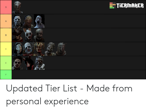 Experience, Personal, and List: TIERMAKER  A  C  E Updated Tier List - Made from personal experience