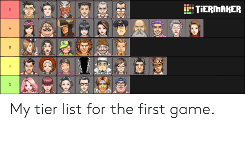 Ssb4 Tier List Maker