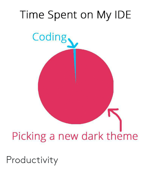 Time, Dark, and Ide: Time Spent on My IDE  Coding  Picking a new dark theme Productivity