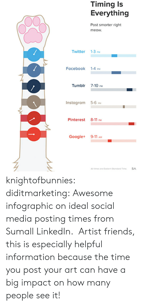 Impactive: Timing Is  Everything  Post smarter right  meow.  Twitter 1-3PM  Facebook 1-4 PM  Tumblr 7-10 PM  Instagram 5-6 PM  Pinterest 8-11 pM  Google+ 9-11 a  All tmes ore Eostern Stondard Tim  SA knightofbunnies:  diditmarketing:  Awesome infographic on ideal social media posting times from Sumall  LinkedIn.   Artist friends, this is especially helpful information because the time you post your art can have a big impact on how many people see it!