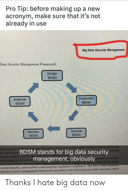 deliver: Tip: before making up a new  acronym, make sure that it's not  already in use  Pro  Big Data Security Management  Data Security Management Framework  Design  BDSM  Implement  Improve  BDSM  BDSM  Operate  Monitor  BDSM  BDSM  performance indicators against designed objectives and provides feedback and performance  deficiencie BDSM stands for big data securityecurity  design, quality control, and continuous improvement.  ssful adoption of a security  Ssess information security risks, apply suitable controls, adequately protect information assets  ecurity breaches, and to achieve and maintain regulatory compliance. The ISO 27000 stupulates  mation security management framework must deliver the following desirable outcomes (ISO/  management, obviously  ganizations to iden- Thanks I hate big data now