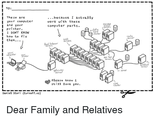 Family, Love, and Work: TO:  The se are  . .because I actvally  work with these  computer parts.  I your computer  and your  printer.  I DON'T KNOW  how to fix  them.. .  message  broker  ←data  Server ,  bas  luster  cac  web  Servers  erver  load balence  ervers  our  computer  our  aPP  ervers  art a  Server  Server  cI server  Please know L  stia love you.  Daniel Stori (turnoff.us) Dear Family and Relatives