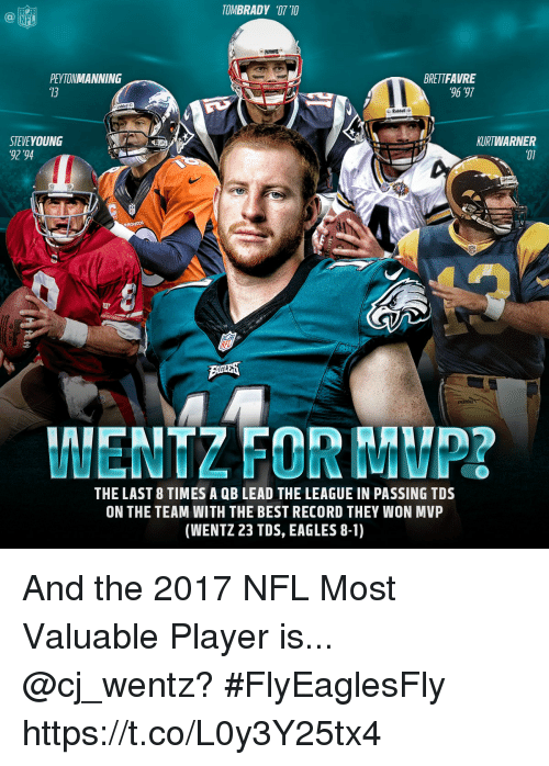 Philadelphia Eagles, Memes, and Nfl: TOMBRADY 07'10  NFL  PEYTONMANNING  13  BRETTFAVRE  96 '97  STEVEYOUNG  92 94  KURTWARNER  THE LAST 8 TIMES A QB LEAD THE LEAGUE IN PASSING TDS  ON THE TEAM WITH THE BEST RECORD THEY WON MVP  (WENTZ 23 TDS, EAGLES 8-1) And the 2017 NFL Most Valuable Player is... @cj_wentz?   #FlyEaglesFly https://t.co/L0y3Y25tx4