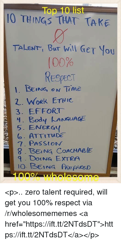 """body language: Top 10 list  1O THINGS THAT TAKe  0  TALENT, Bur Will GET You  