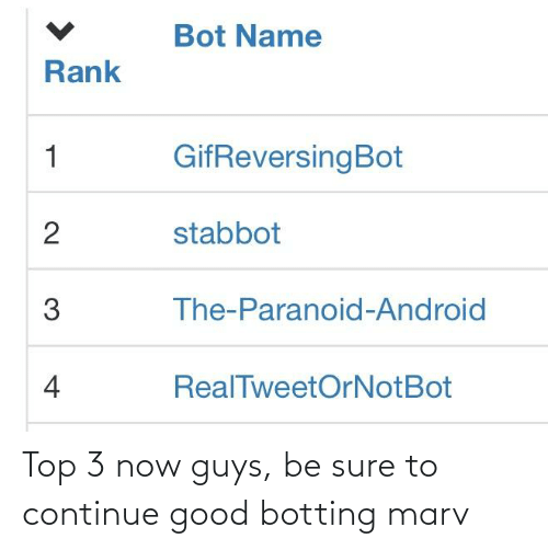 Botting: Top 3 now guys, be sure to continue good botting marv