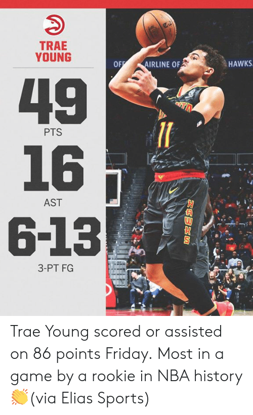Friday, Memes, and Nba: TRAE  YOUNG  IRLINE OF  HAWKS  49  16  6-13  PTS  el  AST  3-PT FG Trae Young scored or assisted on 86 points Friday.  Most in a game by a rookie in NBA history 👏(via Elias Sports)