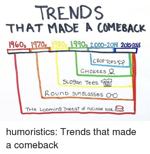 Tumblr, Blog, and Http: TRENDS  THAT MADE A COMEBACK  900s 170s 1980s1990s 2000-204 2015-2018  CROP TOPS  CHokeRS  Slogan Tees  Rose  Day  RounD SungLasSes OCO humoristics: Trends that made a comeback