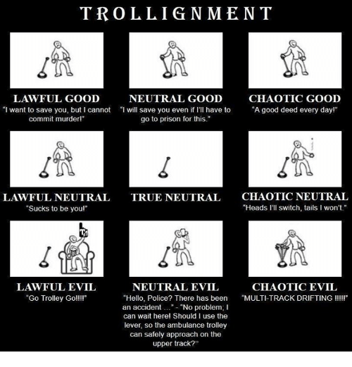 """Hello, Police, and True: TROLLIGNMENT  LAWFUL GOOD  NEUTRAL GOOD  CHAOTIC GOOD  """"I want to save you, but I cannot """"I will save you even if I'Il have to """"A good deed every dayl""""  even i rI have to""""A good deed every dayr  commit murderl""""  go to prison for this.""""  LAWFUL NEUTRAL  """"Sucks to be youl""""  CHAOTIC NEUTRAL  """"Heads l'll switch, tails I won't  TRUE NEUTRAL  1n  LAWFUL EVIL  """"Go Trolley Goll!  NEUTRAL EVIL  CHAOTIC EVIL  """"Hello, Police? There has been MULTI-TRACK DRIFTING III  an accident..""""- """"No problem; I  can wait herel Should I use the  lever, so the ambulance trolley  can safely approach on the  upper track?"""""""