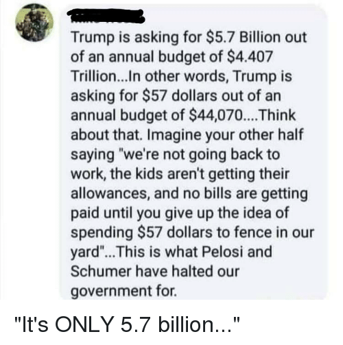 "Work, Budget, and Kids: Trump is asking for $5.7 Billion out  of an annual budget of $4.407  Trillion..In other words, Trump is  asking for $57 dollars out of an  annual budget of $44,070. .Think  about that. Imagine your other half  saying ""we're not going back to  work, the kids aren't getting their  allowances, and no bills are getting  paid until you give up the idea of  spending $57 dollars to fence in our  yard""...This is what Pelosi and  Schumer have halted our  government for."