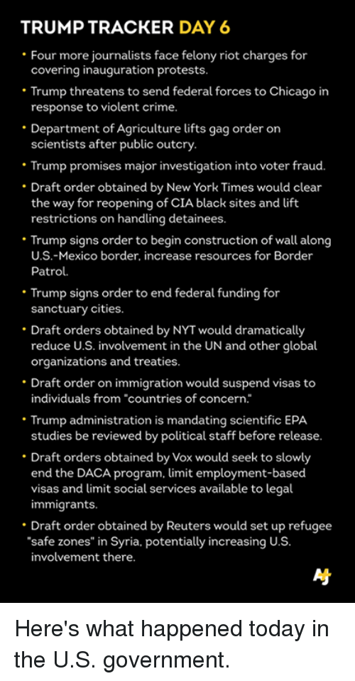 """Safe Zone: TRUMP TRACKER DAY 6  Four more journalists face felony riot charges for  covering inauguration protests  Trump threatens to send federal forces to Chicago in  response to violent crime.  Department of Agriculture lifts gag order on  scientists after public outcry  Trump promises major investigation into voter fraud.  Draft order obtained by New York Times would clear  the way for reopening of CIA black sites and lift  restrictions on handling detainees  Trump signs order to begin construction of wall along  U.S.-Mexico border, increase resources for Border  Patrol.  Trump signs order to end federal funding for  sanctuary cities.  Draft orders obtained by NYTwould dramatically  reduce U.S. involvement in the UN and other global  organizations and treaties.  Draft order on immigration would suspend visas to  individuals from """"countries of concern  Trump administration is mandating scientific EPA  studies be reviewed by political staff before release.  Draft orders obtained by Vox would seek to slowly  end the DACA program, limit employment-based  visas and limit social services available to legal  immigrants.  Draft order obtained by Reuters would set up refugee  """"safe zones"""" in Syria. potentially increasing U.S  involvement there. Here's what happened today in the U.S. government."""