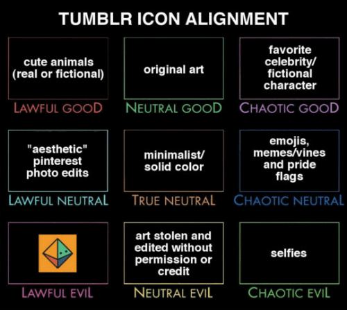 """Pride Flags: TUMBLR ICON ALIGNMENT  cute animals  (real or fictional)  favorite  celebrity./  fictional  character  original art  LAWFUL GOOD  NEUTRAL GOOD  CHAOTIC GOOD  """"aesthetic""""  pinterest  photo edits  emojis,  memes/vines  and pride  flags  minimalist/  solid color  LAWFUL NEUTRAL  TRUE NEUTRAL  CHAOTIC NEUTRAL  art stolen and  edited without  permission or  credit  selfies  LAWFUL EVIL  NEUTRAL EVIL  CHAOTIC EVIL"""