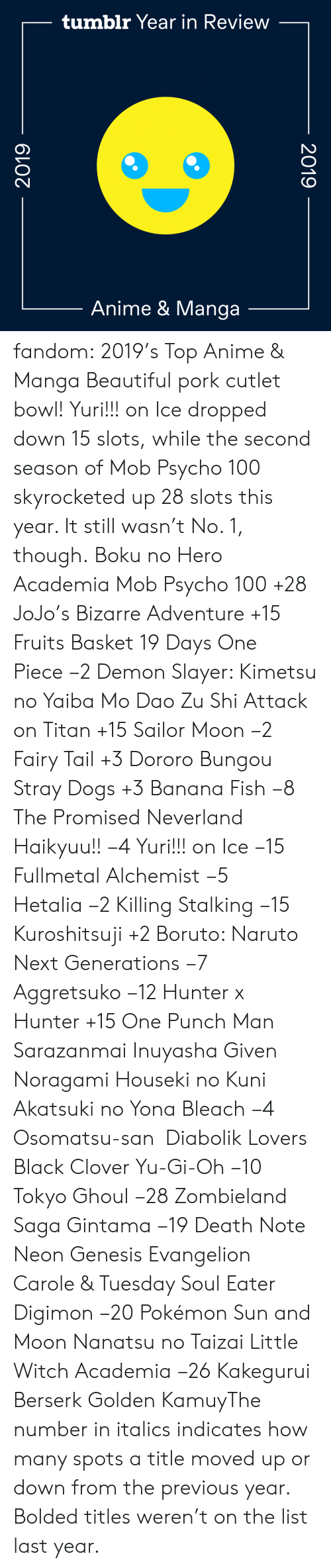 Search: tumblr Year in Review  Anime & Manga  2019  2019 fandom:  2019's Top Anime & Manga  Beautiful pork cutlet bowl! Yuri!!! on Ice dropped down 15 slots, while the second season of Mob Psycho 100 skyrocketed up 28 slots this year. It still wasn't No. 1, though.  Boku no Hero Academia  Mob Psycho 100 +28  JoJo's Bizarre Adventure +15  Fruits Basket  19 Days  One Piece −2  Demon Slayer: Kimetsu no Yaiba  Mo Dao Zu Shi  Attack on Titan +15  Sailor Moon −2  Fairy Tail +3  Dororo  Bungou Stray Dogs +3  Banana Fish −8  The Promised Neverland  Haikyuu!! −4  Yuri!!! on Ice −15  Fullmetal Alchemist −5  Hetalia −2  Killing Stalking −15  Kuroshitsuji +2  Boruto: Naruto Next Generations −7  Aggretsuko −12  Hunter x Hunter +15  One Punch Man  Sarazanmai  Inuyasha  Given  Noragami  Houseki no Kuni  Akatsuki no Yona  Bleach −4  Osomatsu-san   Diabolik Lovers  Black Clover  Yu-Gi-Oh −10  Tokyo Ghoul −28  Zombieland Saga  Gintama −19  Death Note  Neon Genesis Evangelion  Carole & Tuesday  Soul Eater  Digimon −20  Pokémon Sun and Moon  Nanatsu no Taizai  Little Witch Academia −26  Kakegurui  Berserk Golden KamuyThe number in italics indicates how many spots a title moved up or down from the previous year. Bolded titles weren't on the list last year.