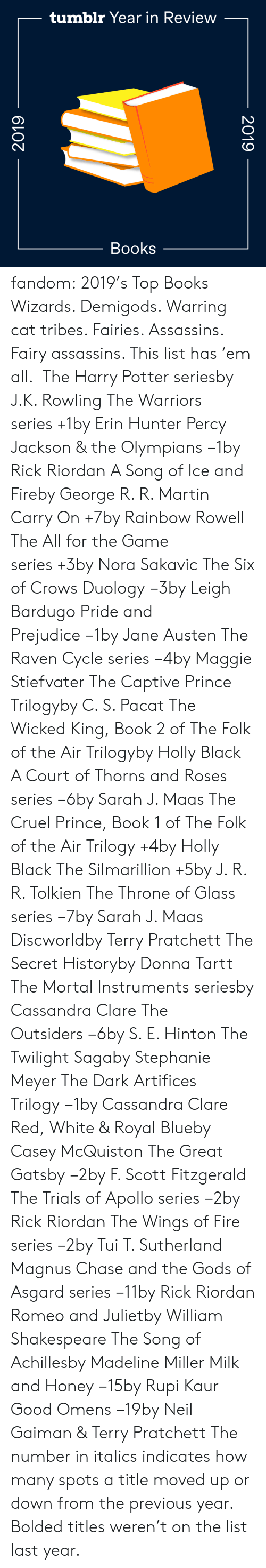 Search: tumblr Year in Review  Books  2019  2019 fandom:  2019's Top Books  Wizards. Demigods. Warring cat tribes. Fairies. Assassins. Fairy assassins. This list has 'em all.   The Harry Potter seriesby J.K. Rowling  The Warriors series +1by Erin Hunter  Percy Jackson & the Olympians −1by Rick Riordan  A Song of Ice and Fireby George R. R. Martin  Carry On +7by Rainbow Rowell  The All for the Game series +3by Nora Sakavic  The Six of Crows Duology −3by Leigh Bardugo  Pride and Prejudice −1by Jane Austen  The Raven Cycle series −4by Maggie Stiefvater  The Captive Prince Trilogyby C. S. Pacat  The Wicked King, Book 2 of The Folk of the Air Trilogyby Holly Black  A Court of Thorns and Roses series −6by Sarah J. Maas  The Cruel Prince, Book 1 of The Folk of the Air Trilogy +4by Holly Black  The Silmarillion +5by J. R. R. Tolkien  The Throne of Glass series −7by Sarah J. Maas  Discworldby Terry Pratchett  The Secret Historyby Donna Tartt  The Mortal Instruments seriesby Cassandra Clare  The Outsiders −6by S. E. Hinton  The Twilight Sagaby Stephanie Meyer  The Dark Artifices Trilogy −1by Cassandra Clare  Red, White & Royal Blueby Casey McQuiston  The Great Gatsby −2by F. Scott Fitzgerald  The Trials of Apollo series −2by Rick Riordan  The Wings of Fire series −2by Tui T. Sutherland  Magnus Chase and the Gods of Asgard series −11by Rick Riordan  Romeo and Julietby William Shakespeare  The Song of Achillesby Madeline Miller  Milk and Honey −15by Rupi Kaur  Good Omens −19by Neil Gaiman & Terry Pratchett The number in italics indicates how many spots a title moved up or down from the previous year. Bolded titles weren't on the list last year.
