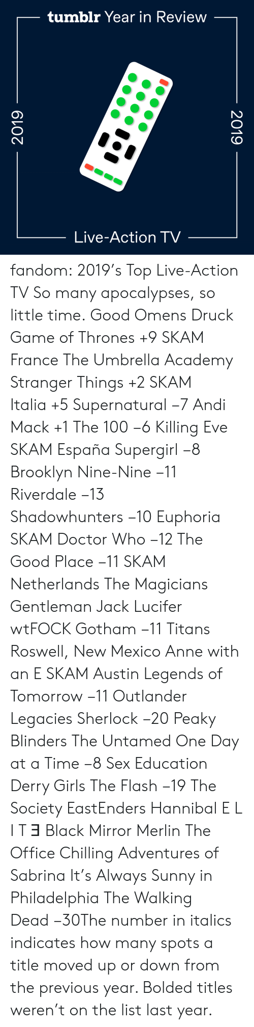 Moved: tumblr Year in Review  Live-Action TV-  2019  2019 fandom:  2019's Top Live-Action TV  So many apocalypses, so little time.  Good Omens  Druck  Game of Thrones +9  SKAM France  The Umbrella Academy  Stranger Things +2  SKAM Italia +5  Supernatural −7  Andi Mack +1  The 100 −6  Killing Eve   SKAM España  Supergirl −8  Brooklyn Nine-Nine −11  Riverdale −13  Shadowhunters −10  Euphoria  SKAM  Doctor Who −12  The Good Place −11  SKAM Netherlands  The Magicians  Gentleman Jack  Lucifer  wtFOCK  Gotham −11  Titans  Roswell, New Mexico  Anne with an E  SKAM Austin  Legends of Tomorrow −11  Outlander  Legacies  Sherlock −20  Peaky Blinders  The Untamed  One Day at a Time −8  Sex Education  Derry Girls  The Flash −19  The Society  EastEnders  Hannibal  E L I T Ǝ  Black Mirror  Merlin  The Office  Chilling Adventures of Sabrina  It's Always Sunny in Philadelphia The Walking Dead −30The number in italics indicates how many spots a title moved up or down from the previous year. Bolded titles weren't on the list last year.