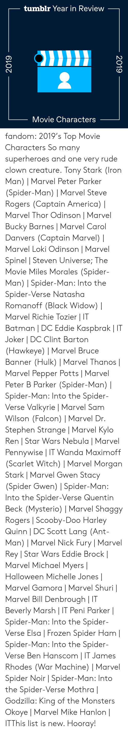 Nick: tumblr Year in Review  Movie Characters  2019  2019 fandom:  2019's Top Movie Characters  So many superheroes and one very rude clown creature.  Tony Stark (Iron Man) | Marvel  Peter Parker (Spider-Man) | Marvel  Steve Rogers (Captain America) | Marvel  Thor Odinson | Marvel  Bucky Barnes | Marvel  Carol Danvers (Captain Marvel) | Marvel  Loki Odinson | Marvel  Spinel | Steven Universe; The Movie  Miles Morales (Spider-Man) | Spider-Man: Into the Spider-Verse  Natasha Romanoff (Black Widow) | Marvel  Richie Tozier | IT  Batman | DC  Eddie Kaspbrak | IT  Joker | DC  Clint Barton (Hawkeye) | Marvel  Bruce Banner (Hulk) | Marvel  Thanos | Marvel  Pepper Potts | Marvel  Peter B Parker (Spider-Man) | Spider-Man: Into the Spider-Verse  Valkyrie | Marvel  Sam Wilson (Falcon) | Marvel  Dr. Stephen Strange | Marvel  Kylo Ren | Star Wars  Nebula | Marvel  Pennywise | IT  Wanda Maximoff (Scarlet Witch) | Marvel  Morgan Stark | Marvel  Gwen Stacy (Spider Gwen) | Spider-Man: Into the Spider-Verse  Quentin Beck (Mysterio) | Marvel  Shaggy Rogers | Scooby-Doo  Harley Quinn | DC  Scott Lang (Ant-Man) | Marvel  Nick Fury | Marvel  Rey | Star Wars  Eddie Brock | Marvel  Michael Myers | Halloween  Michelle Jones | Marvel  Gamora | Marvel  Shuri | Marvel  Bill Denbrough | IT  Beverly Marsh | IT  Peni Parker | Spider-Man: Into the Spider-Verse  Elsa | Frozen  Spider Ham | Spider-Man: Into the Spider-Verse  Ben Hanscom | IT  James Rhodes (War Machine) | Marvel  Spider Noir | Spider-Man: Into the Spider-Verse  Mothra | Godzilla: King of the Monsters  Okoye | Marvel Mike Hanlon | ITThis list is new. Hooray!