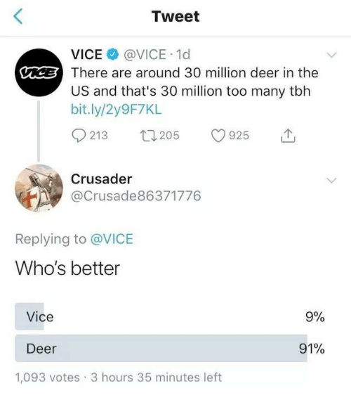 Deer, Tbh, and Vice: Tweet  @VICE 1d  ICE There are around 30 million deer in the  US and that's 30 million too many tbh  VICE  bit.ly/2y9F7KL  213  t1205  925  Crusader  @Crusade86371776  Replying to @VICE  Who's better  Vice  9%  91%  Deer  1,093 votes 3 hours 35 minutes left