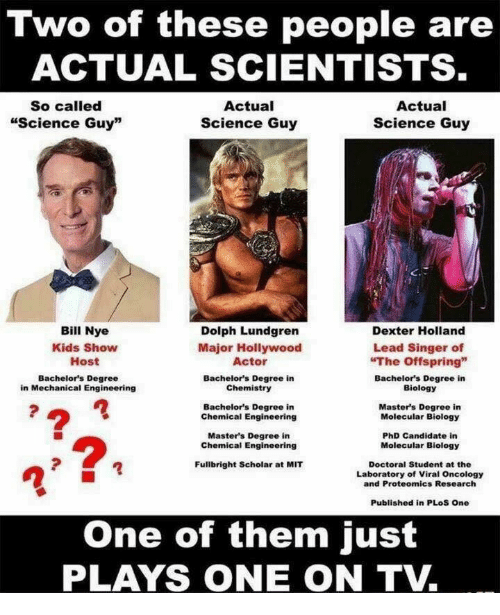 """Bill Nye, Dexter, and Kids: Two of these people are  ACTUAL SCIENTISTS  So called  """"Science Guy""""  Actual  Science Guy  Actual  Science Guy  Bill Nye  Kids Show  Host  Dolph Lundgren  Dexter Holland  Major Hollywood  Actor  Lead Singer of  """"The Offspring""""  Bachelors Degree  in Mechanical Engineering  Bachelor's Degree in  Chemistry  Bachelor's Degree in  Biology  Bachelor's Degree in  Chemical Engineering  Master's Degree in  Molecular Biology  Master's Degree in  Chemical Engineering  PhD Candidate in  Molecular Biology  Fullbright Scholar at MIT  Doctoral Student at the  Laboratory of Viral Oncology  and Proteomics Research  Published in PLoS One  One of them just  PLAYS ONE ON TV."""