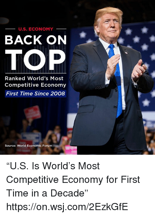 "Time, World, and Back: U.S. ECONOMY  BACK ON  TOP  Ranked World's Most  Competitive Economy  First Time Since 2008  Source: World Economic Forum ""U.S. Is World's Most Competitive Economy for First Time in a Decade"" https://on.wsj.com/2EzkGfE"