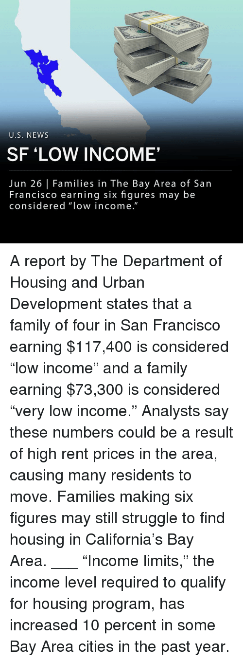 "Family, Memes, and Struggle: U.S. NEW:S  SF 'LOW INCOME  Jun 26 | Families in The Bay Area of San  Francisco earning six figures may be  considered ""low income."" A report by The Department of Housing and Urban Development states that a family of four in San Francisco earning $117,400 is considered ""low income"" and a family earning $73,300 is considered ""very low income."" Analysts say these numbers could be a result of high rent prices in the area, causing many residents to move. Families making six figures may still struggle to find housing in California's Bay Area. ___ ""Income limits,"" the income level required to qualify for housing program, has increased 10 percent in some Bay Area cities in the past year."