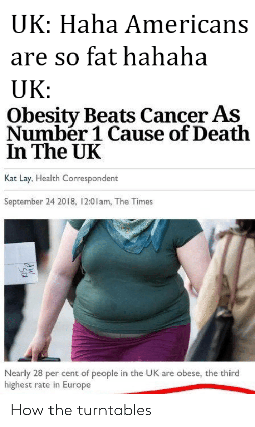 Beats, Cancer, and Death: UK: Haha Americans  are so fat hahaha  UK:  Obesity Beats Cancer As  Numbér 1 Cause of Death  In The UK  Kat Lay, Health Correspondent  September 24 2018, 12:0lam, The Times  Nearly 28 per cent of people in the UK are obese, the third  highest rate in Europe How the turntables
